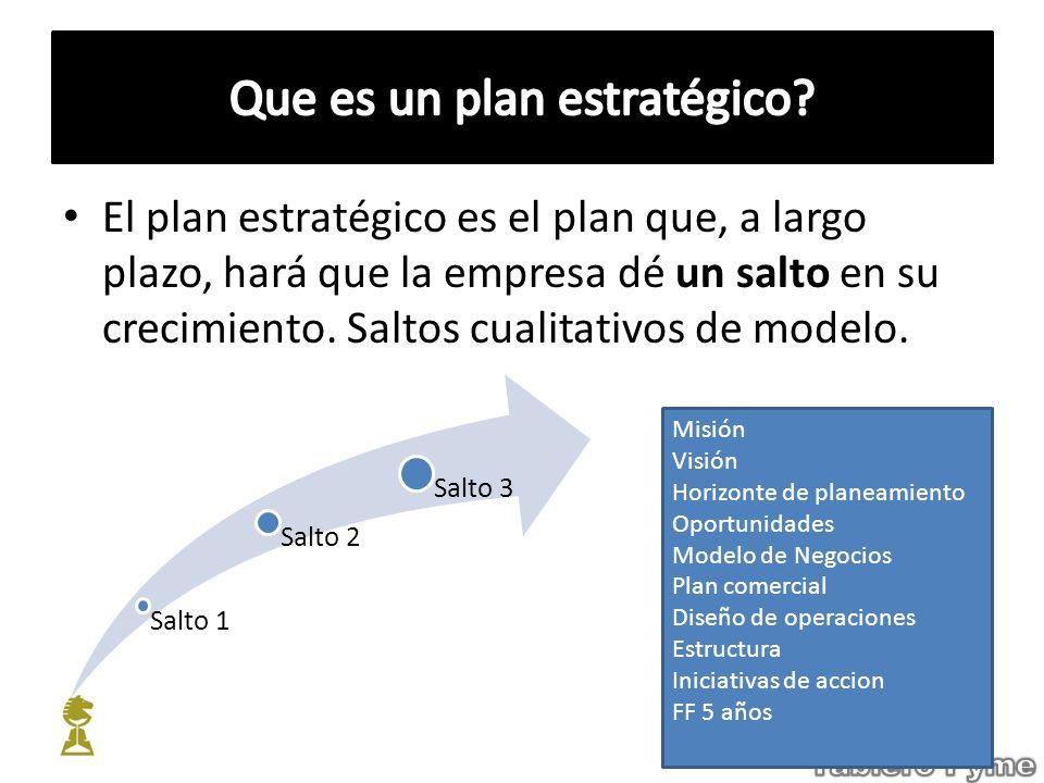 Que es un plan estratégico