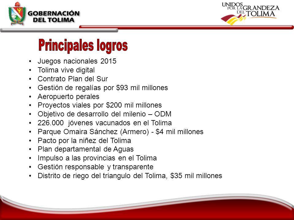 Principales logros Juegos nacionales 2015 Tolima vive digital