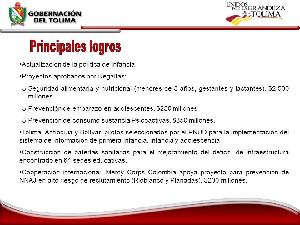 Principales logros Actualización de la política de infancia.