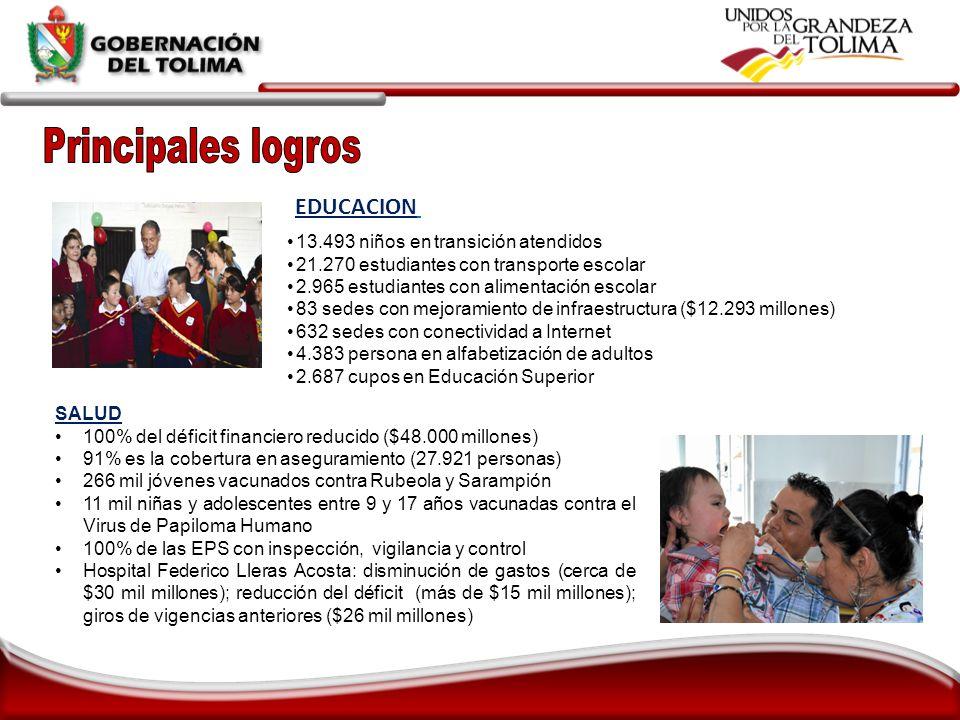 Principales logros EDUCACION 13.493 niños en transición atendidos