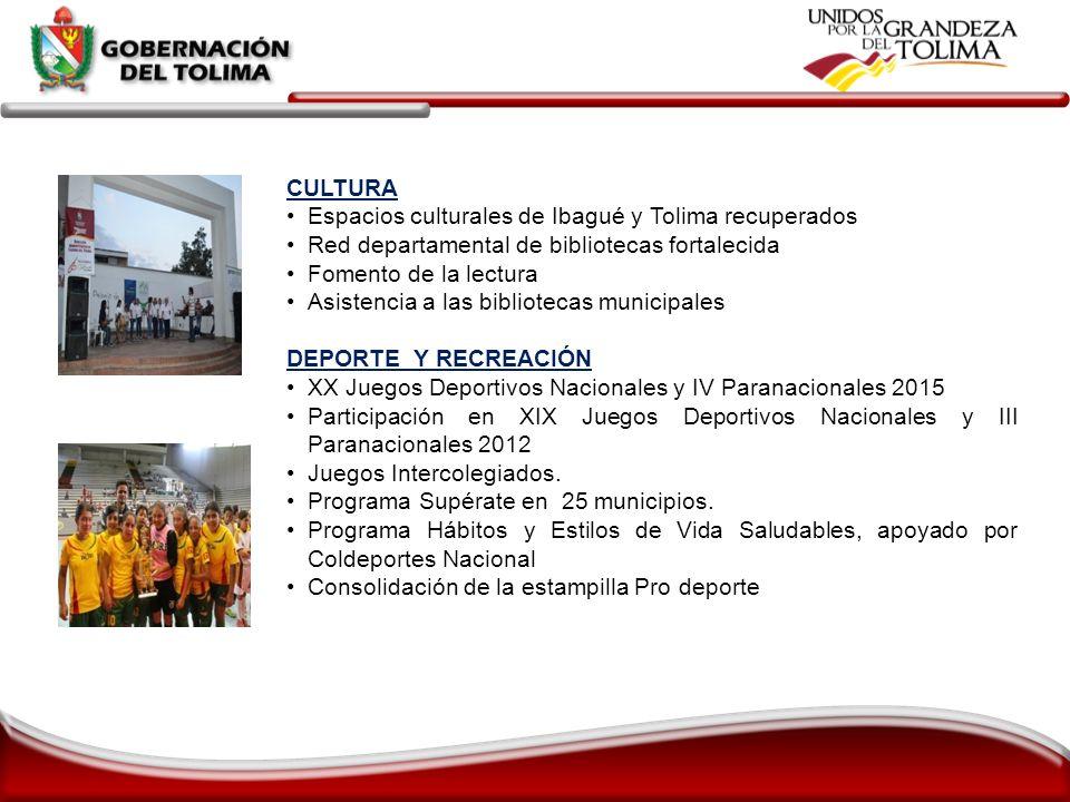 CULTURA Espacios culturales de Ibagué y Tolima recuperados. Red departamental de bibliotecas fortalecida.