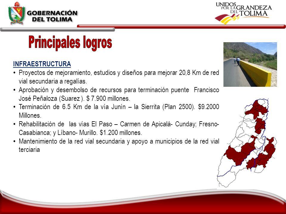 Principales logros INFRAESTRUCTURA