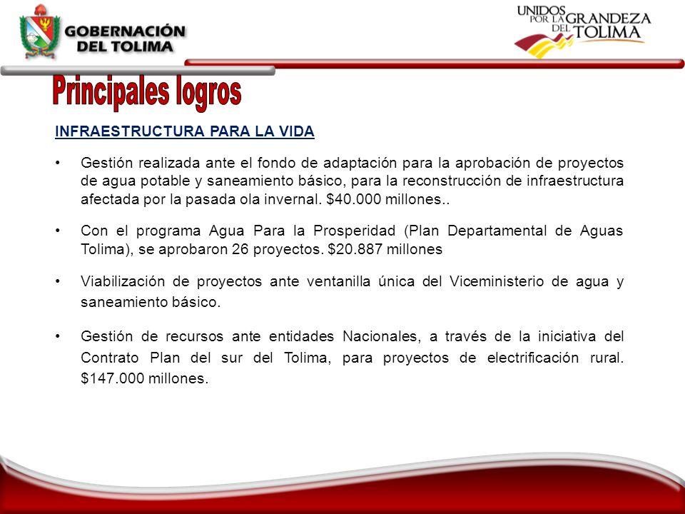 Principales logros INFRAESTRUCTURA PARA LA VIDA