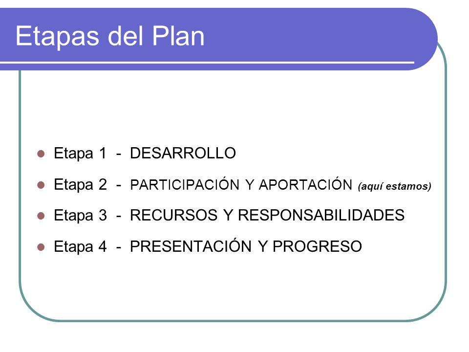 Etapas del Plan Etapa 1 - DESARROLLO