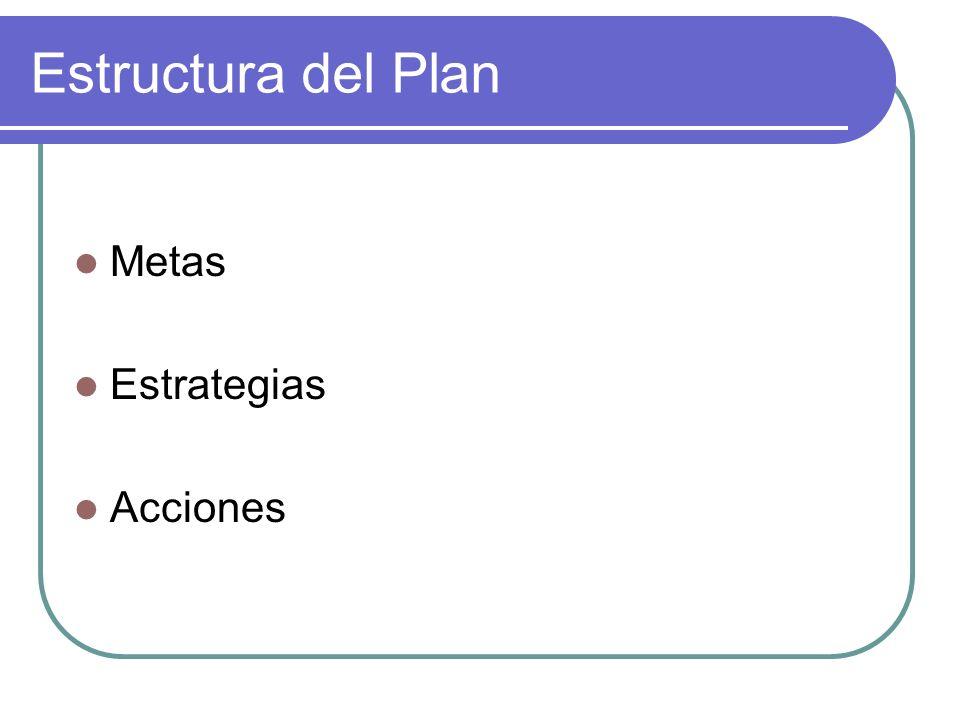 Estructura del Plan Metas Estrategias Acciones