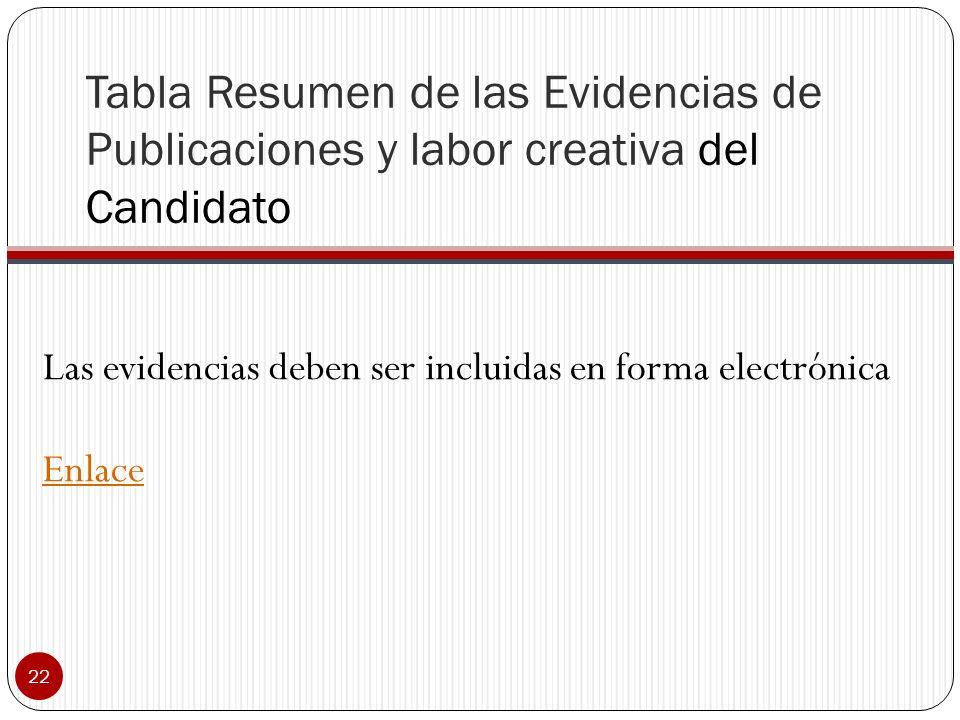 Tabla Resumen de las Evidencias de Publicaciones y labor creativa del Candidato