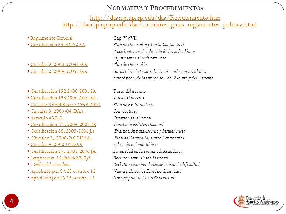 Normativa y Procedimientos