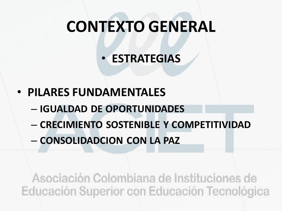 CONTEXTO GENERAL ESTRATEGIAS PILARES FUNDAMENTALES