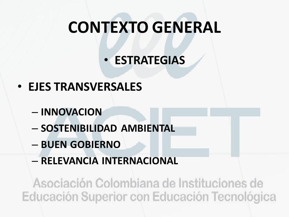 CONTEXTO GENERAL ESTRATEGIAS EJES TRANSVERSALES INNOVACION