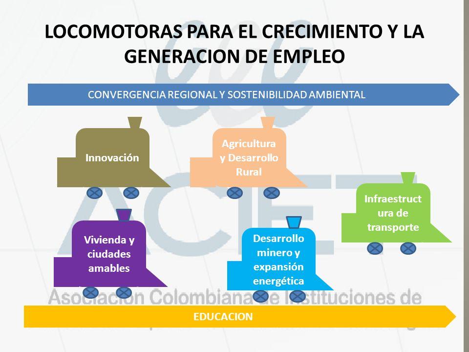 LOCOMOTORAS PARA EL CRECIMIENTO Y LA GENERACION DE EMPLEO