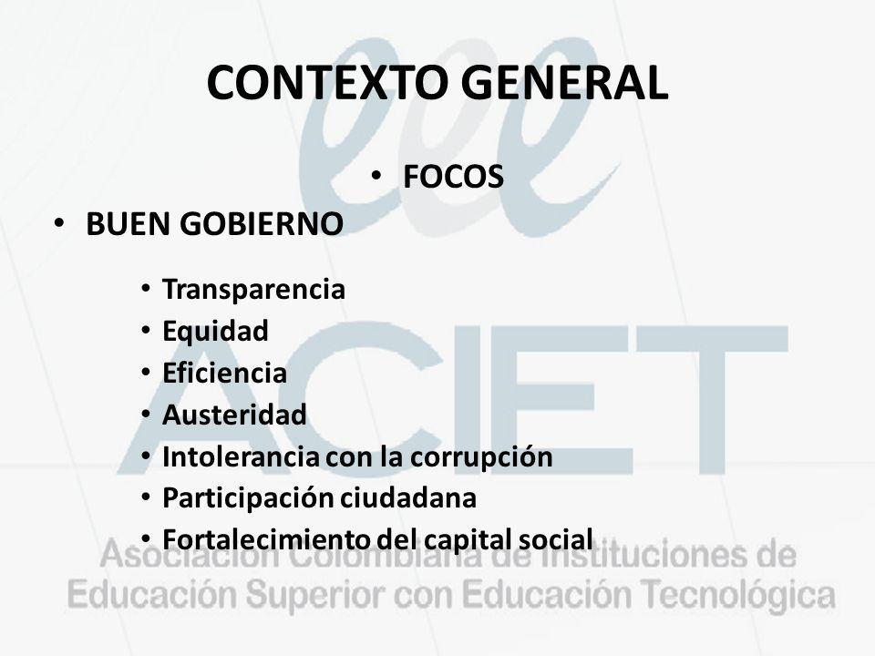CONTEXTO GENERAL FOCOS BUEN GOBIERNO Transparencia Equidad Eficiencia