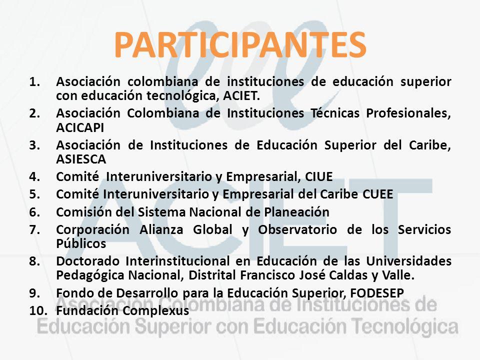 PARTICIPANTES Asociación colombiana de instituciones de educación superior con educación tecnológica, ACIET.
