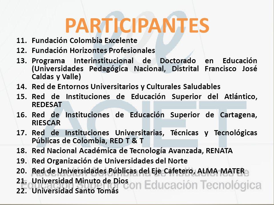 PARTICIPANTES Fundación Colombia Excelente