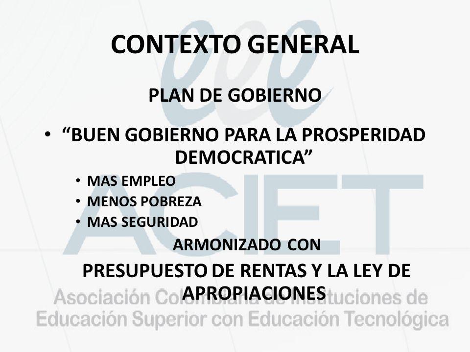 CONTEXTO GENERAL PLAN DE GOBIERNO