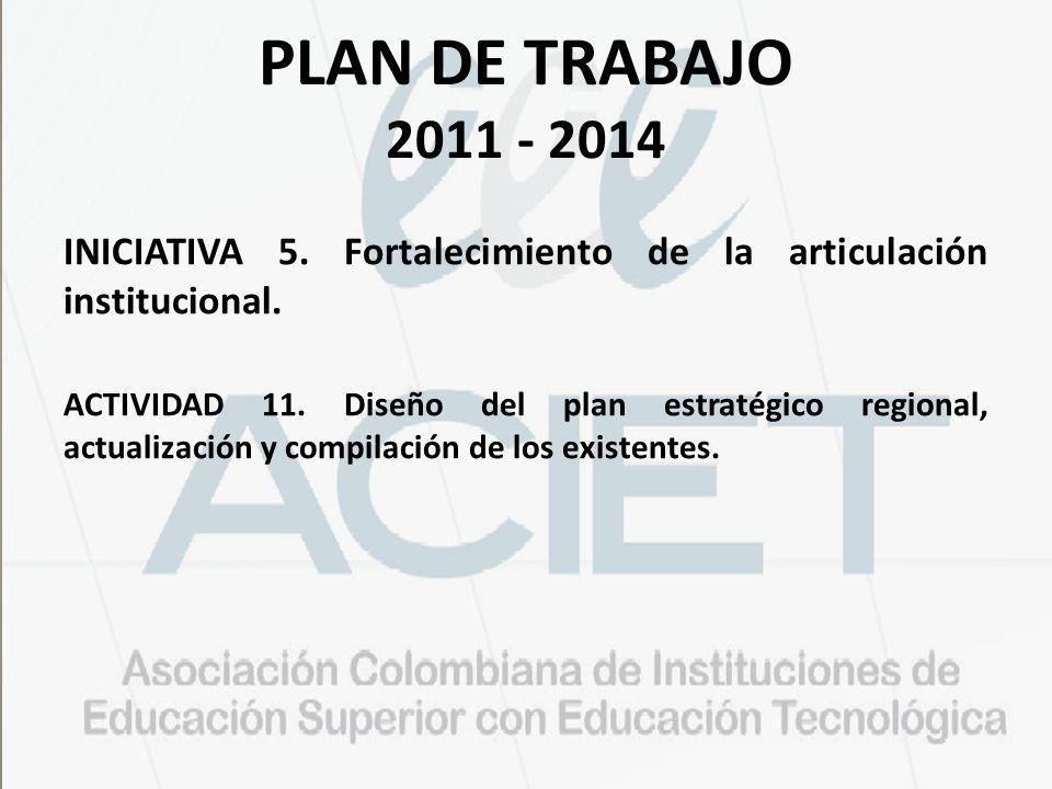 PLAN DE TRABAJO 2011 - 2014 INICIATIVA 5. Fortalecimiento de la articulación institucional.