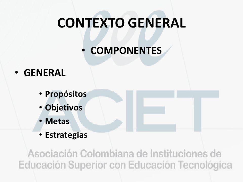 CONTEXTO GENERAL COMPONENTES GENERAL Propósitos Objetivos Metas