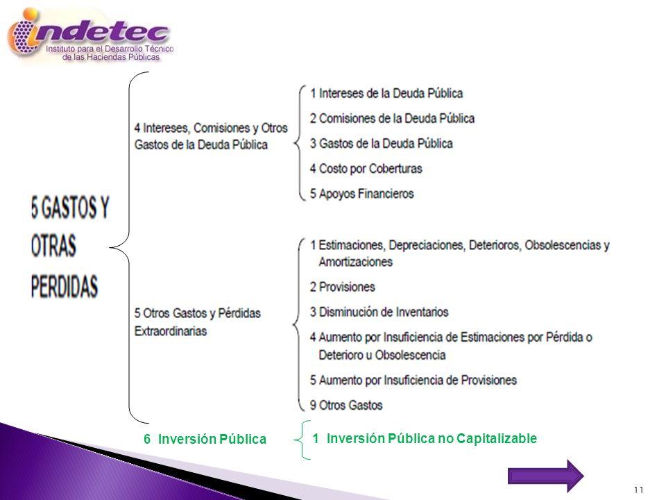 6 Inversión Pública 1 Inversión Pública no Capitalizable