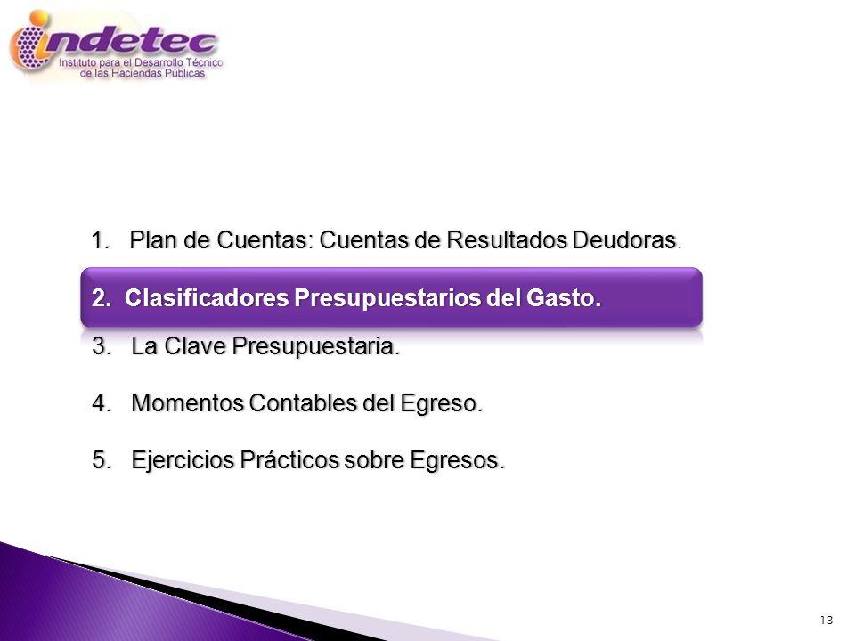 2. Clasificadores Presupuestarios del Gasto.
