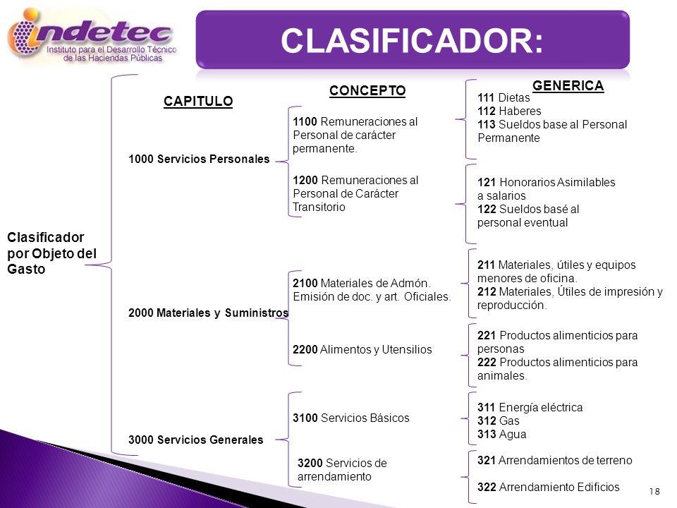 CLASIFICADOR: GENERICA CONCEPTO CAPITULO