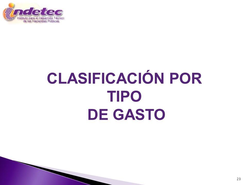 CLASIFICACIÓN POR TIPO
