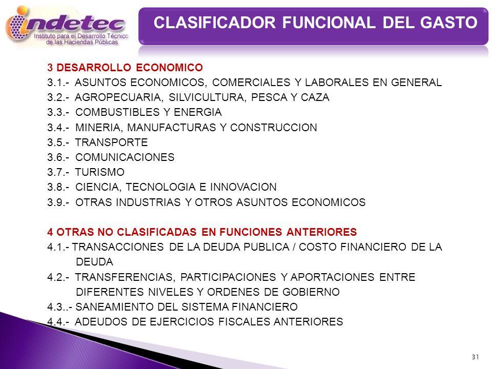 CLASIFICADOR FUNCIONAL DEL GASTO