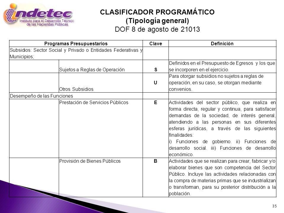 CLASIFICADOR PROGRAMÁTICO Programas Presupuestarios
