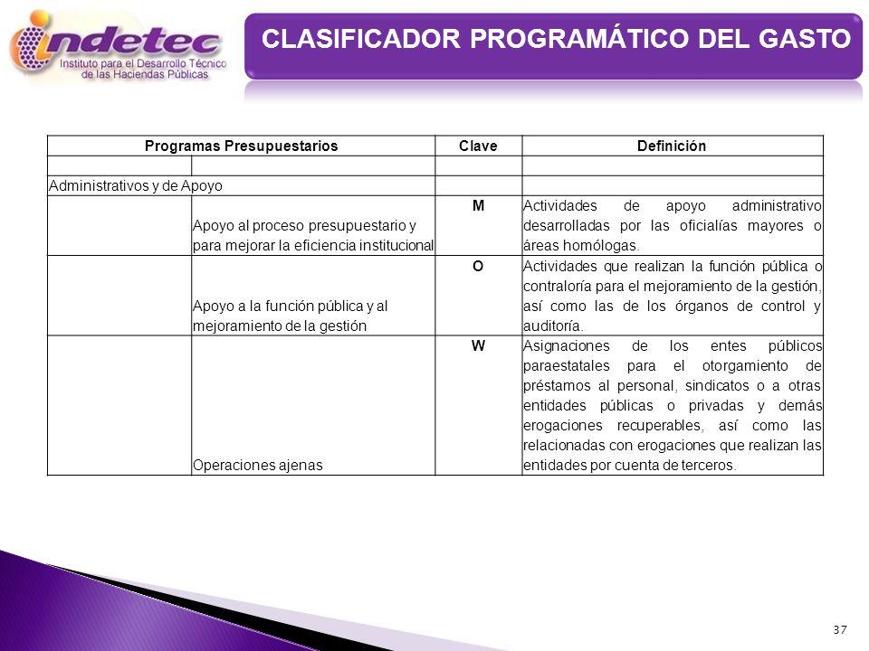 CLASIFICADOR PROGRAMÁTICO DEL GASTO Programas Presupuestarios