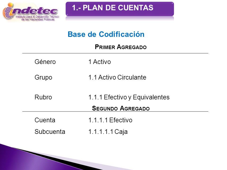 1.- PLAN DE CUENTAS Base de Codificación Primer Agregado Género
