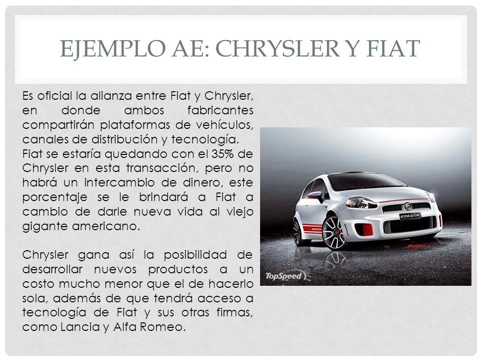 Ejemplo AE: Chrysler y Fiat
