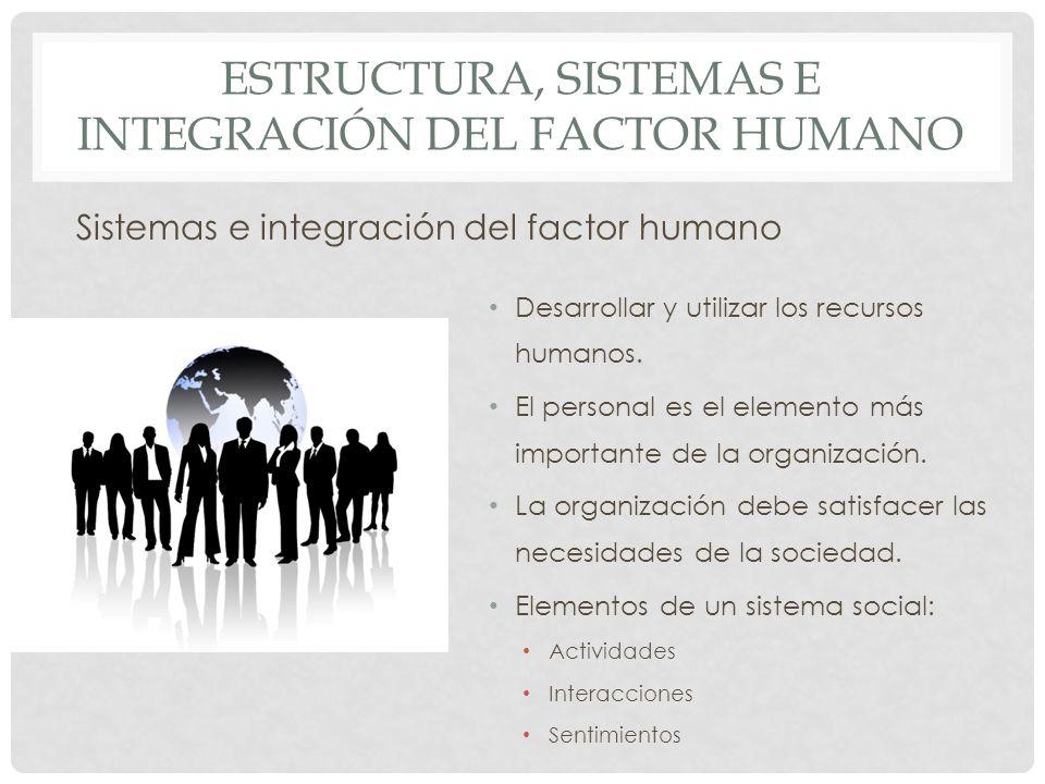 Estructura, sistemas e integración del factor humano