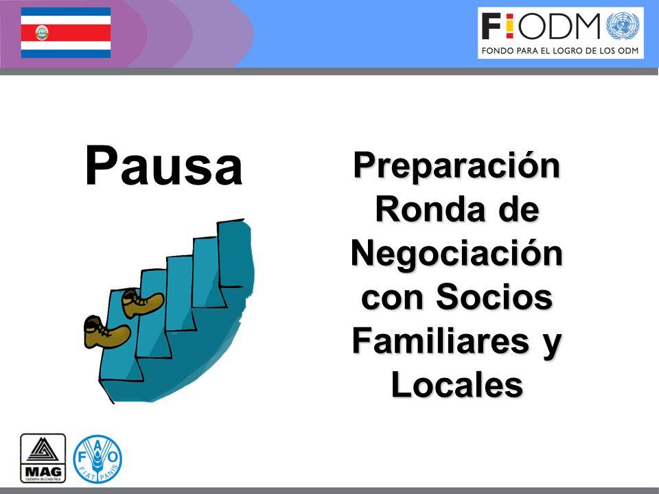 Preparación Ronda de Negociación con Socios Familiares y Locales