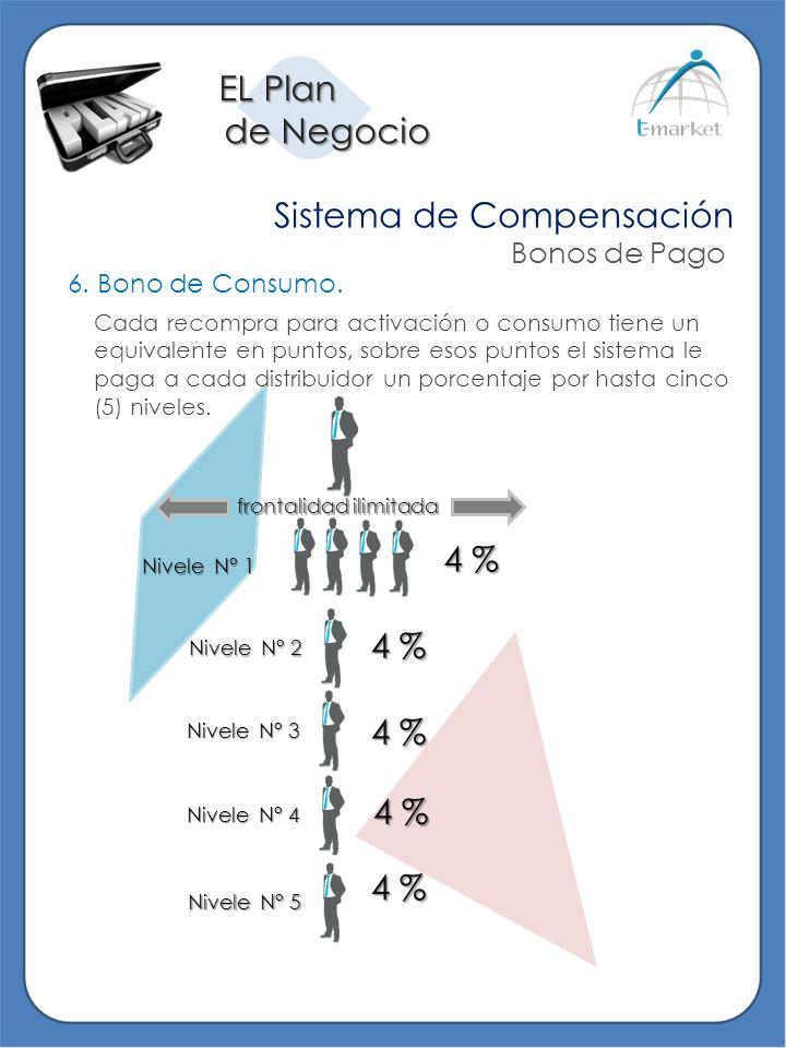 Sistema de Compensación
