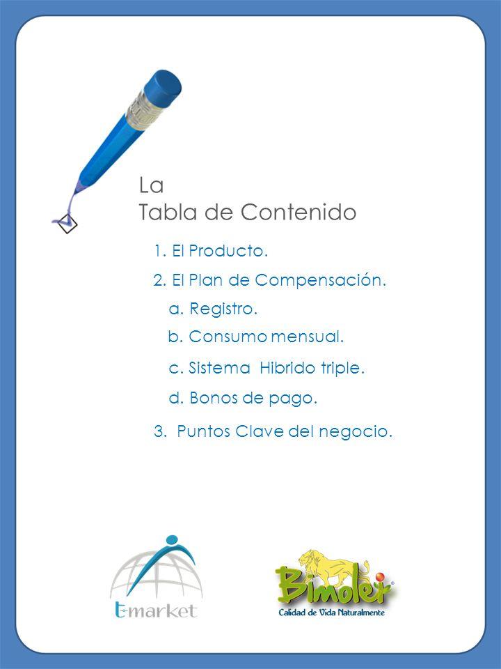 La Tabla de Contenido 1. El Producto. 2. El Plan de Compensación.