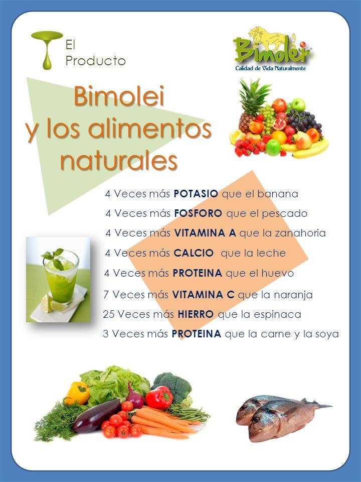 Bimolei y los alimentos naturales El Producto