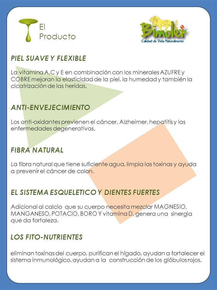 El Producto PIEL SUAVE Y FLEXIBLE ANTI-ENVEJECIMIENTO FIBRA NATURAL