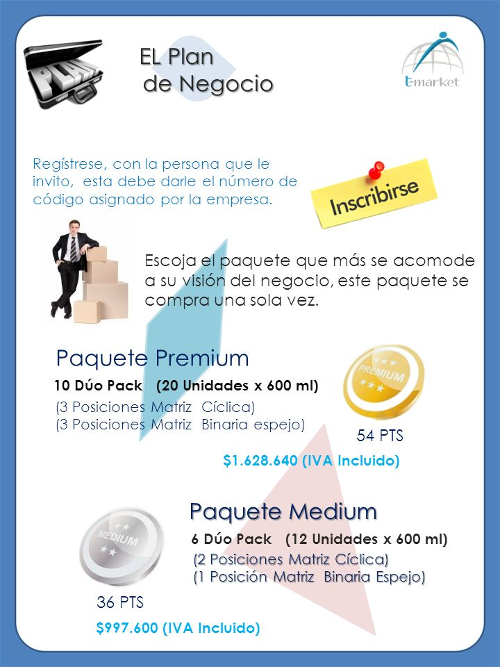 EL Plan de Negocio Paquete Premium Paquete Medium