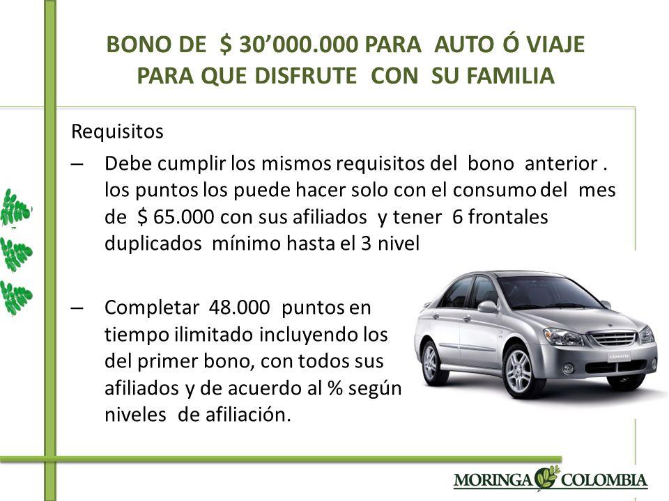 BONO DE $ 30'000.000 PARA AUTO Ó VIAJE PARA QUE DISFRUTE CON SU FAMILIA