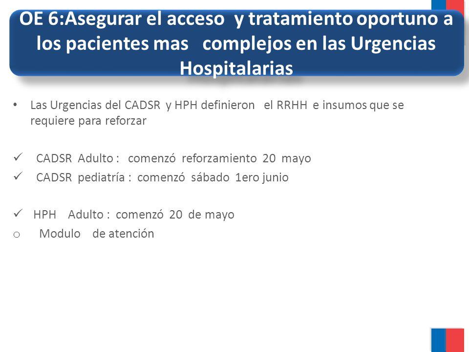 OE 6:Asegurar el acceso y tratamiento oportuno a los pacientes mas complejos en las Urgencias Hospitalarias