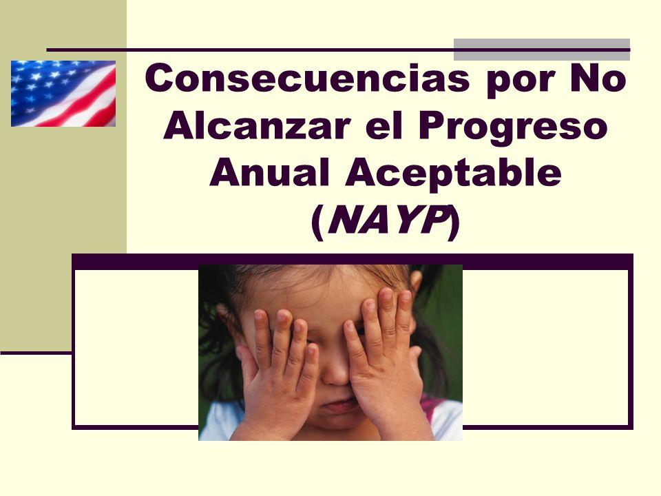 Consecuencias por No Alcanzar el Progreso Anual Aceptable (NAYP)