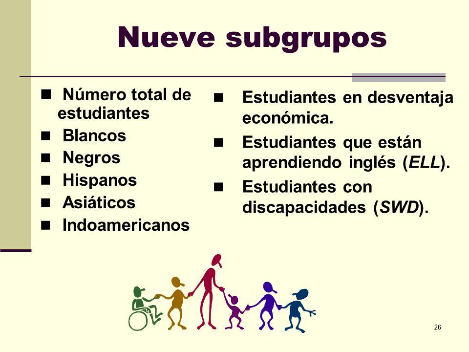 Nueve subgrupos Número total de estudiantes
