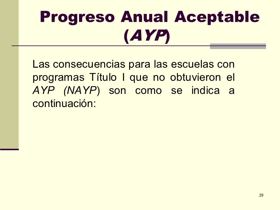 Progreso Anual Aceptable (AYP)