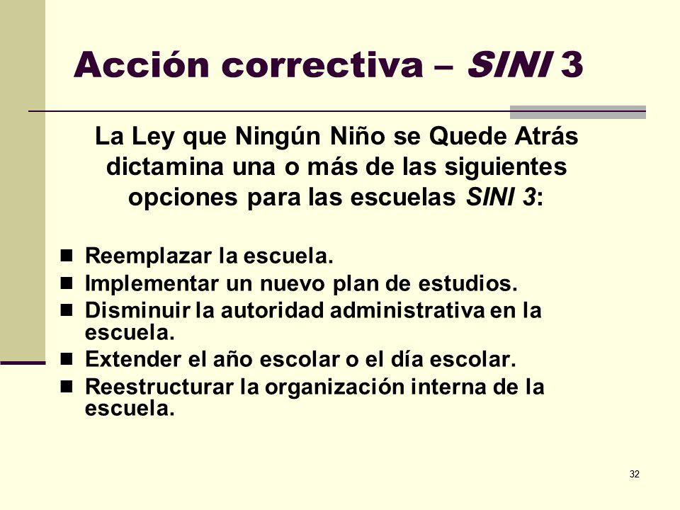 Acción correctiva – SINI 3