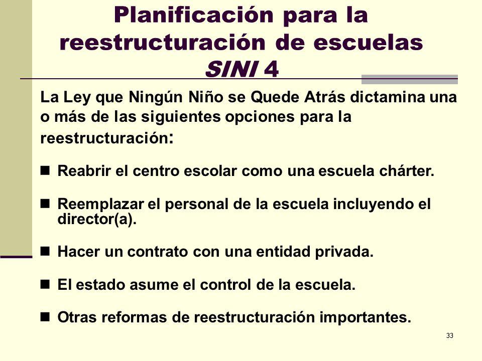 Planificación para la reestructuración de escuelas SINI 4