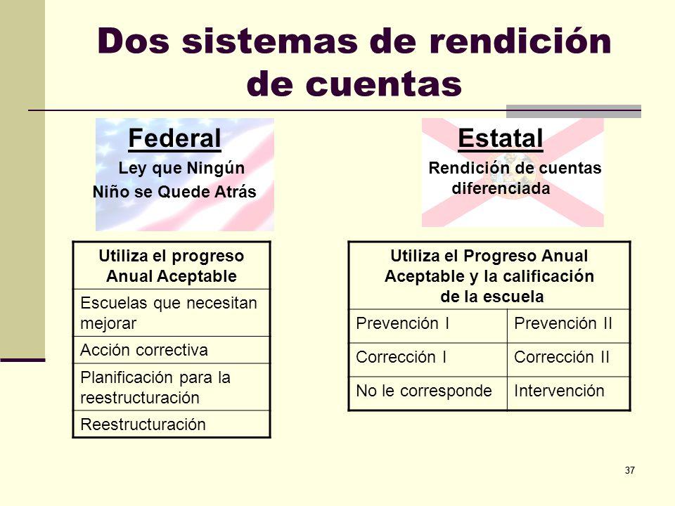 Dos sistemas de rendición de cuentas