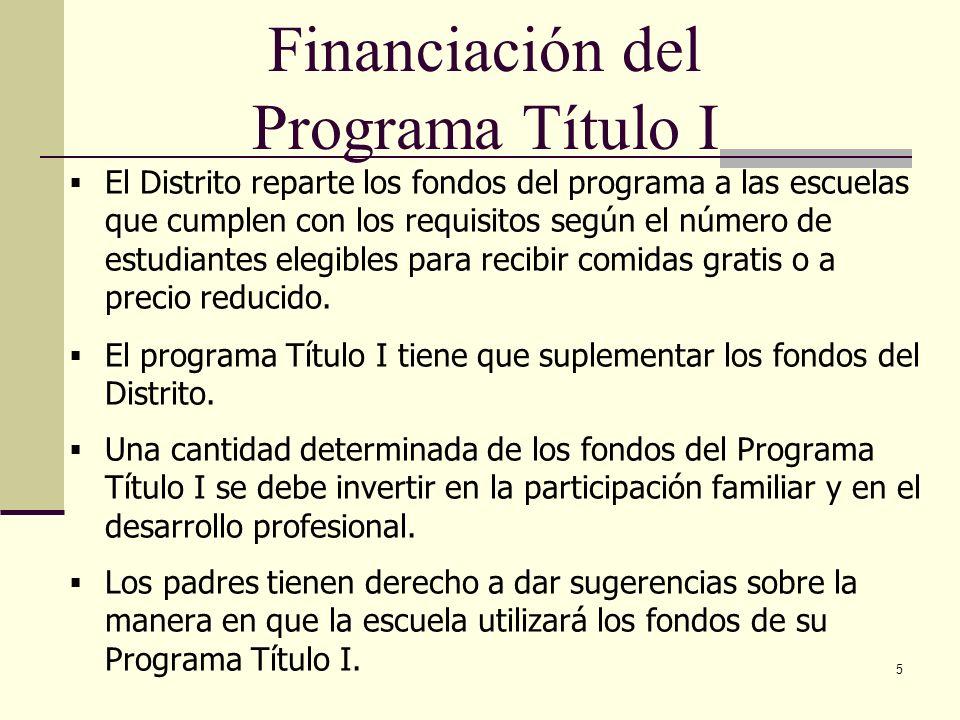 Financiación del Programa Título I