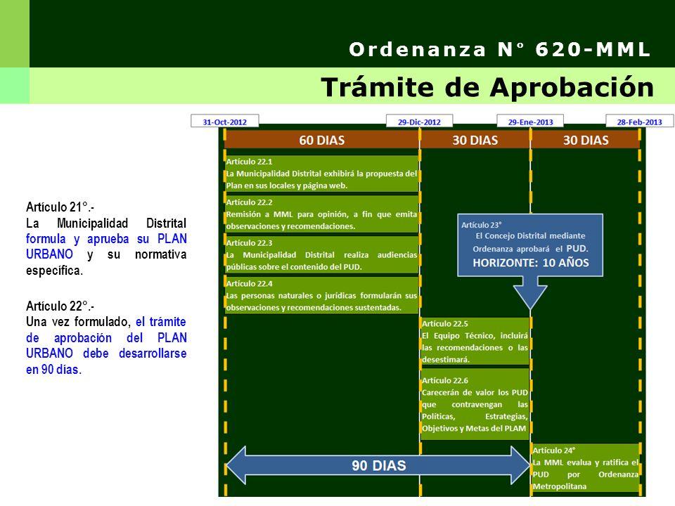 Trámite de Aprobación Ordenanza N° 620-MML Artículo 21°.-