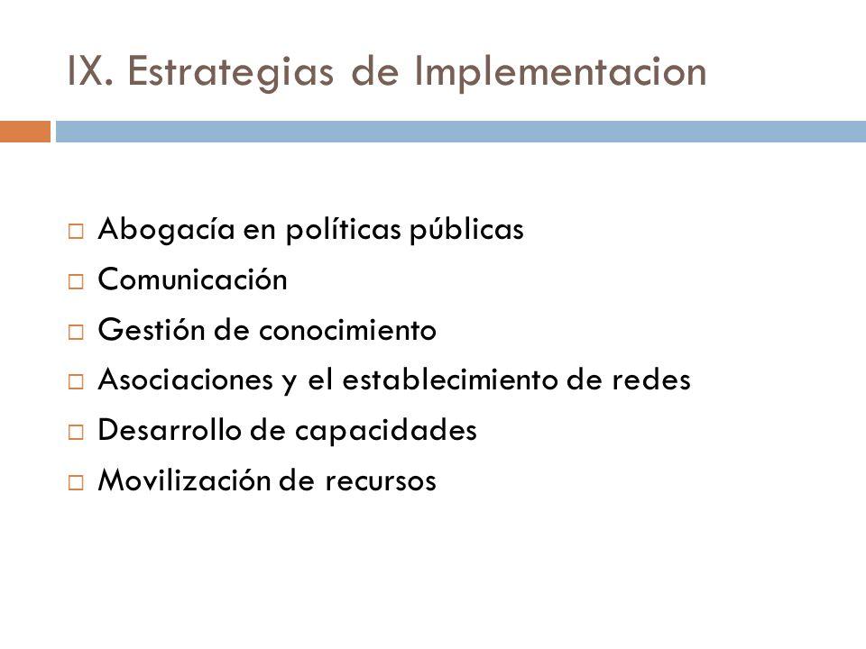 IX. Estrategias de Implementacion