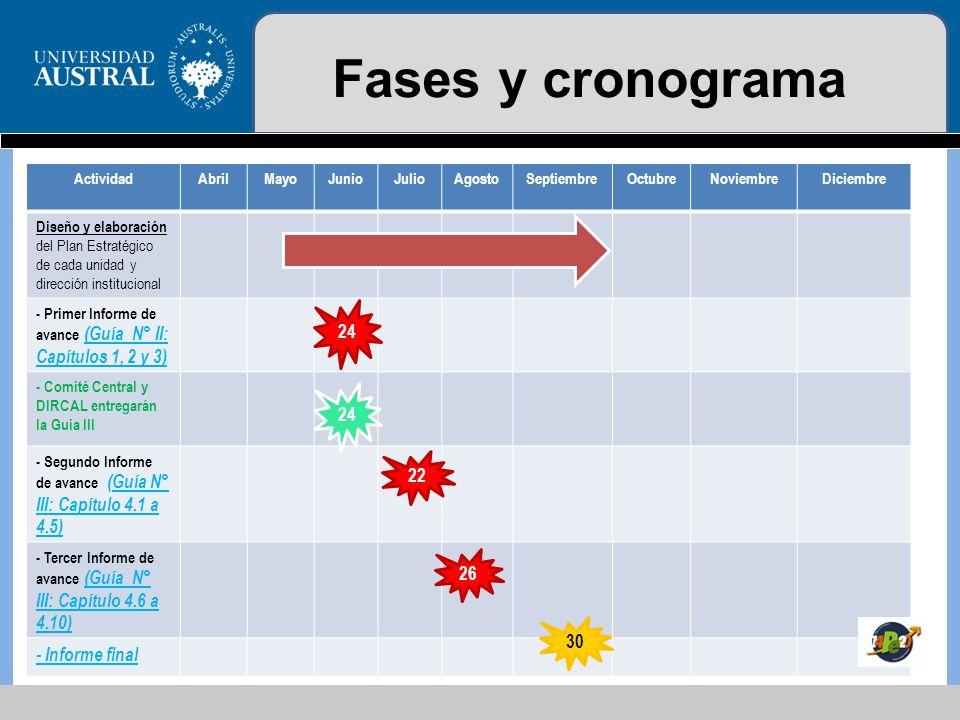 Fases y cronograma 24 - Informe final 24 22 26 30 Actividad Abril Mayo