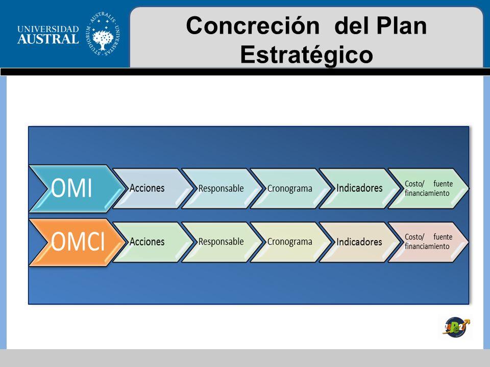 Concreción del Plan Estratégico