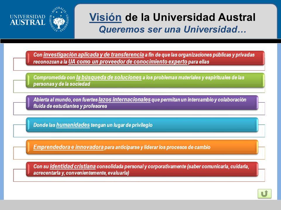 Visión de la Universidad Austral Queremos ser una Universidad…